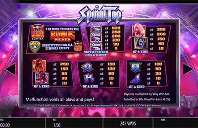 You'll find many bonus symbols in Spinal Tap slot machine